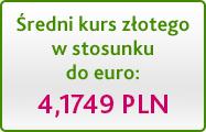 Średni kurs złotego w stosunku do euro: 4,1749 PLN