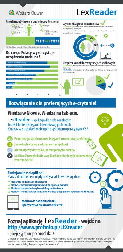 LEX Reader