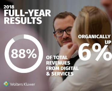 articleImage: Wolters Kluwer ogłosił wyniki finansowe za 2018